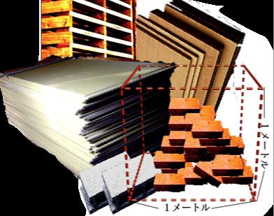 木材、レンガ、ブロック等の廃材処分